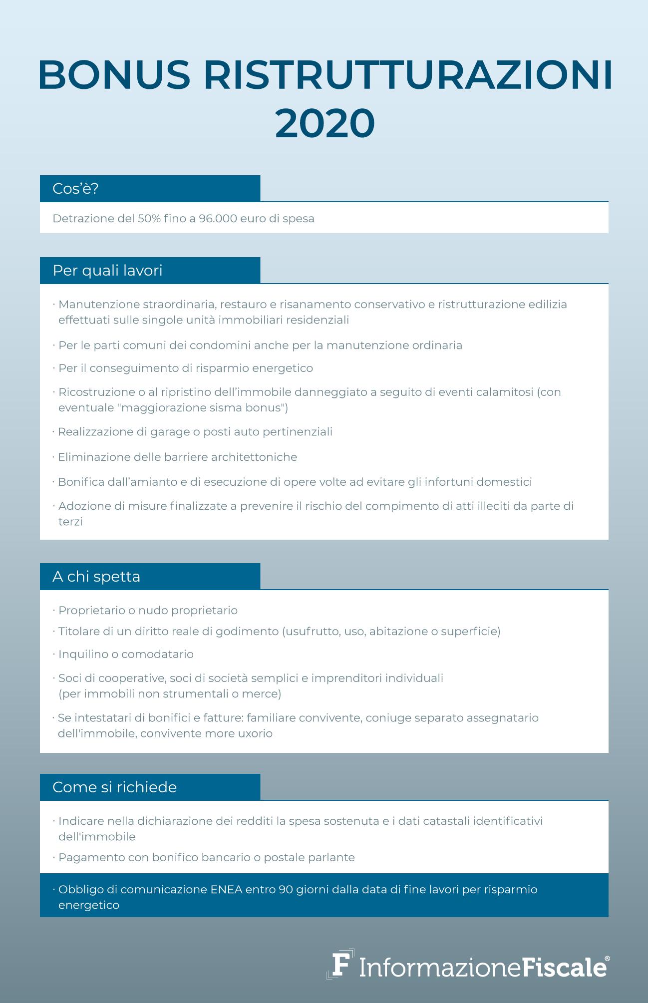 Comunicazione Asl Detrazione 50 Modulo bonus ristrutturazioni 2020: lavori ammessi, limiti e come