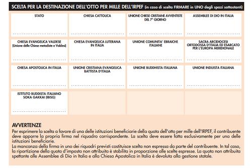 Otto per mille istruzioni e soggetti beneficiari informazione fiscale - Otto per mille tavola valdese ...